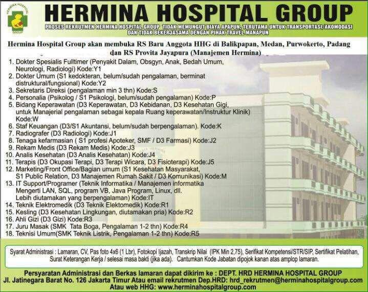 Lowongan Kerja Karir Terbaru Di Rumah Sakit Hermina Hospital Group