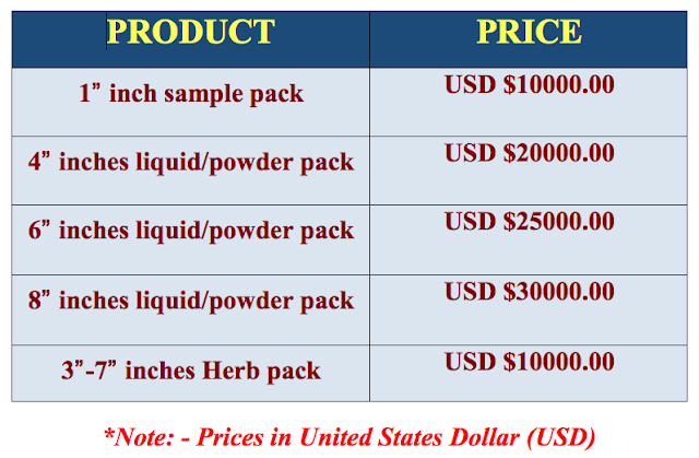 price ist of original ayurvedic urea how much does it cost