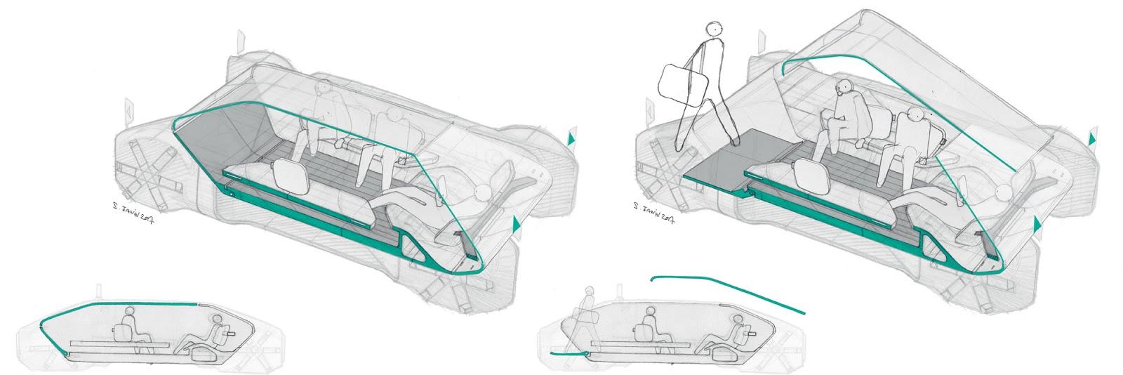 Renault EZ-GO Concept sketch by Stephane Janine