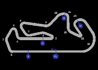 GP Australia 2021 Batal, Diganti Portugal Ronde 2 !!