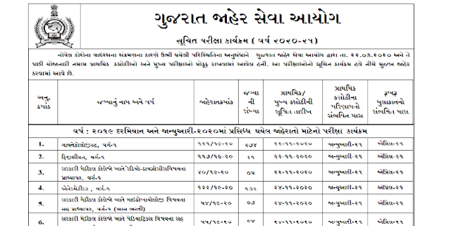 GPSC Updated Exam Calendar 2020-21