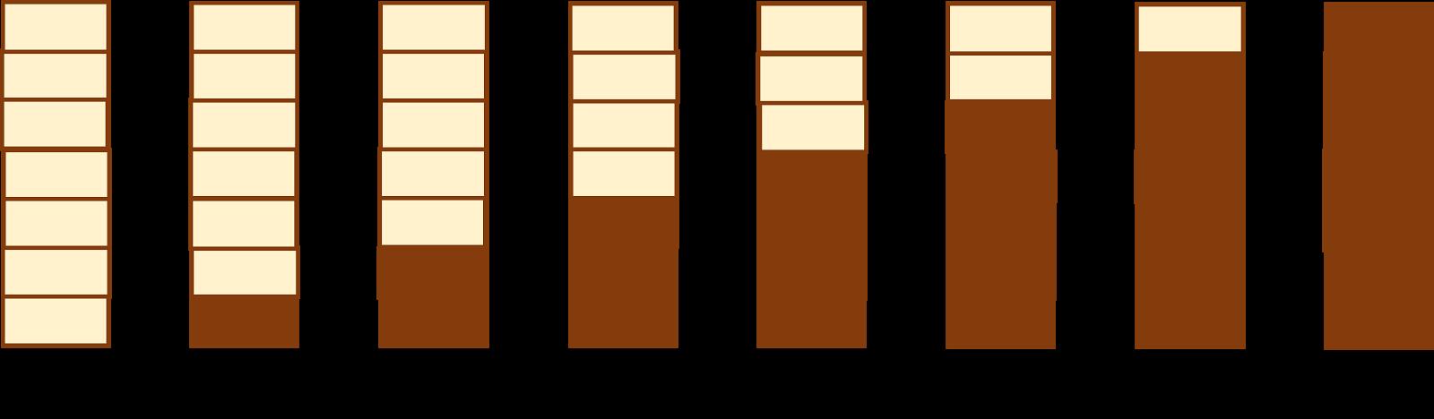 Binary to thermometer code converter : VLSI n EDA