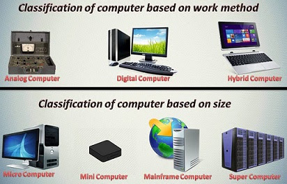 Computers And Other Types Of Electronics