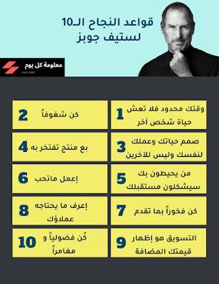 قواعد النجاح ال 10 ل ستيف جوبز