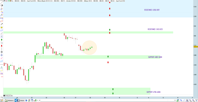 Trading cac40 08/07/20