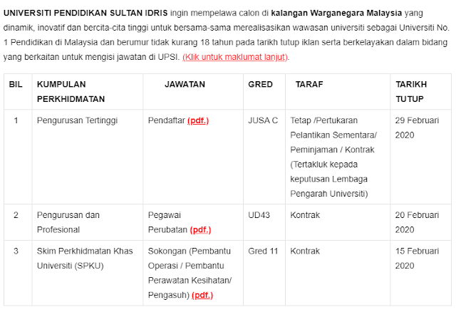 Jawatan Kosong Terkini di Universiti Pendidikan Sultan Idris (UPSI).