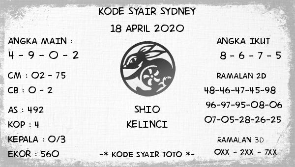 Prediksi Sidney 18 April 2020 - Kode Syair Sydney