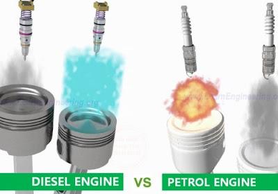 Động cơ xăng với động cơ diesel khác nhau như thế nào?