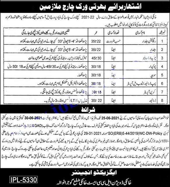 Irrigation Department Punjab Jobs Latest Advertisement 2021