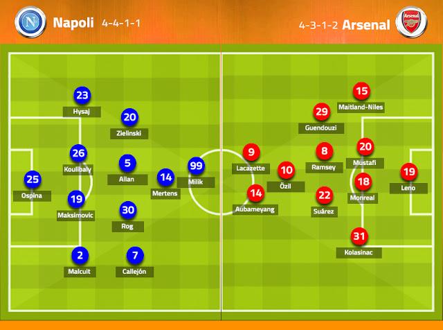 Prediksi Susunan Pemain Napoli vs Arsenal