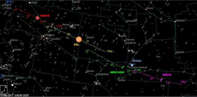 Resultado de imagen para sol 1 mayo 15° constelacion tauro