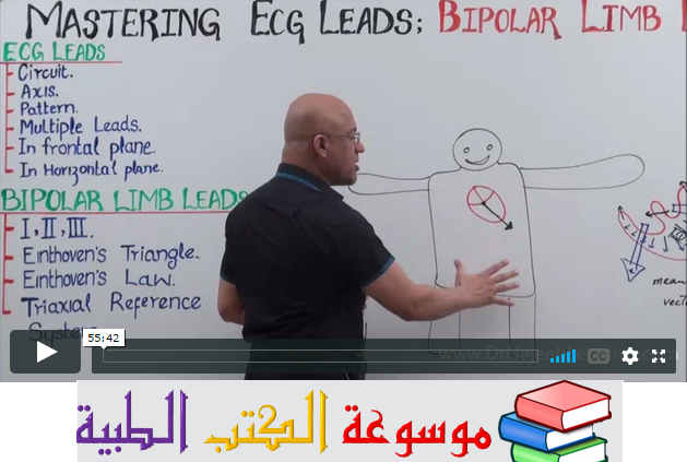 Mastering ECG Leads - Bipolar Limb Leads video lectures by Dr Najeeb