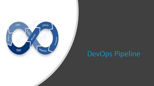 DevOps Pipeline - A Beginner's Guide