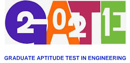 GATE online examination 2021 notification