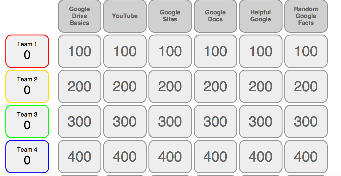 Creating Jeopardy Game In Google Sheets