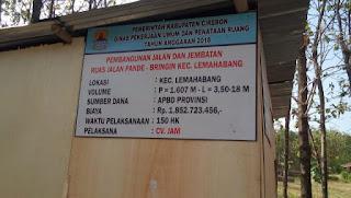 Dinas Pekerjaan Umum Dan Penataan Ruang Kabupaten Cirebon