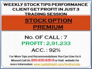 Stock Option Premium Tips