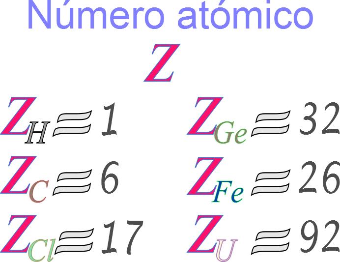 Propiedades de la tabla periodica durante la era del ncleo se descubri que un mismo elemento poda presentar tomos con diferentes masas atmicas esto conllev a la definicin de los urtaz Image collections