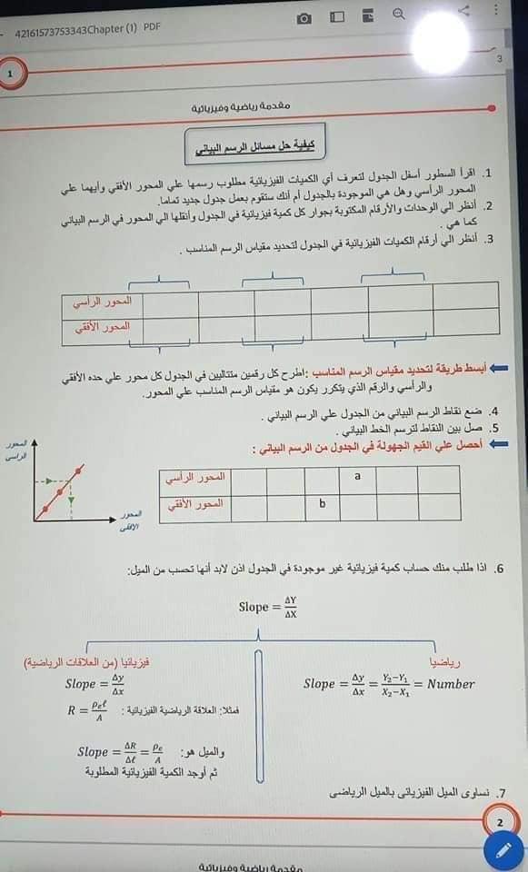 تحويلات هامه في منهج الفيزياء للصف الثالث الثانوى 12