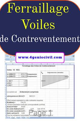 Exemple de calcul de Ferraillage des Voiles de Contreventement
