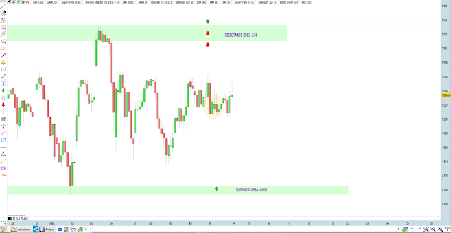 trading cac40 11/09/20 bilan