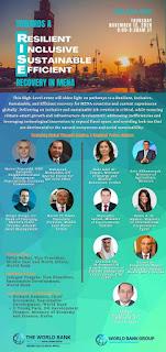 """""""المشاط"""": مصر تبنت سياسات اقتصادية استباقية واستطعنا إضافة تمويلات تنموية في قطاعات عديدة منذ يناير 2020"""