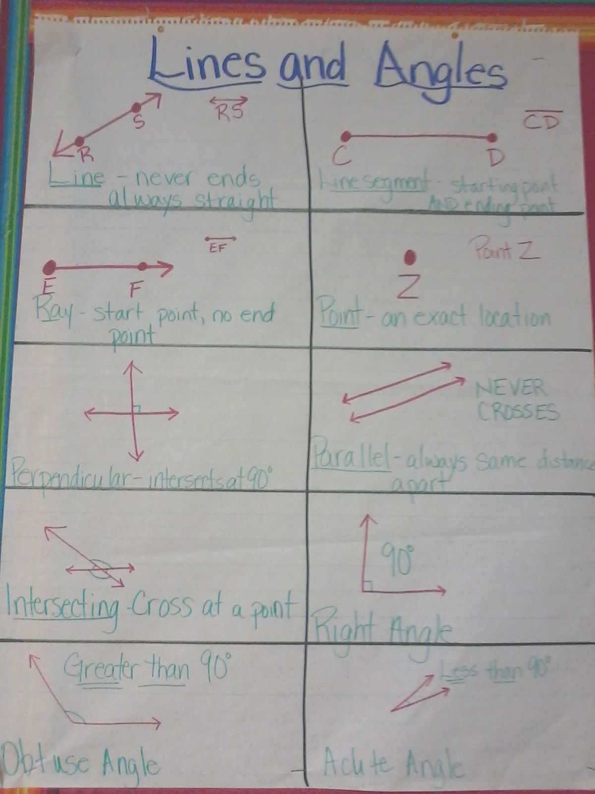Mla Rocks 4th Math And Science Points Lines And Angles