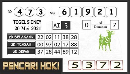 Prediksi Pencari Hoki Sdy Rabu 26-Mar-2021