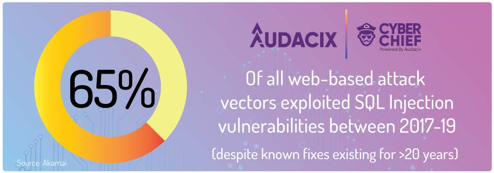 Vulnerability scanner for cloud software development teams