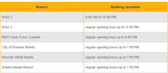 Banco de Oro (BDO) Bank Schedule