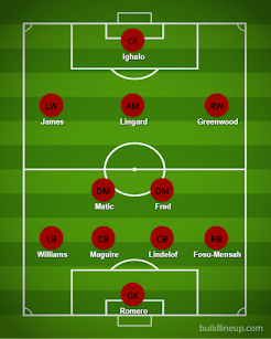 No Bruno Fernandes, Marcus Rashford, or Paul Pogba – How Manchester United should line-up to face LASK in the Europa League