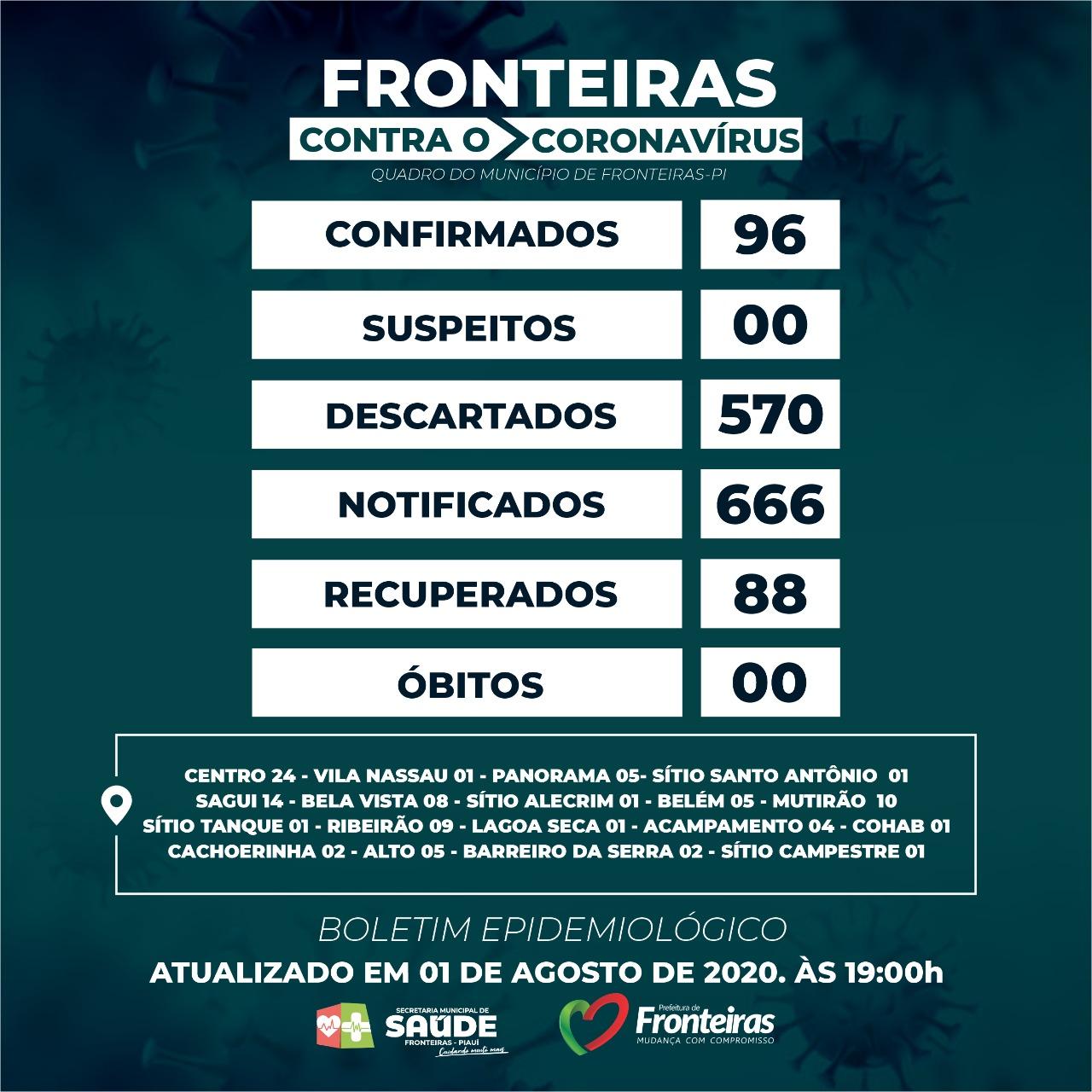 FRONTEIRAS(PI) - BOLETIM EPIDEMIOLÓGICO DE 01/08/2020