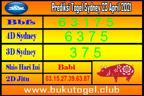Prediksi Togel Sydney 23 April 2021