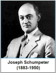 teori laba pengusaha J. Schumpeter