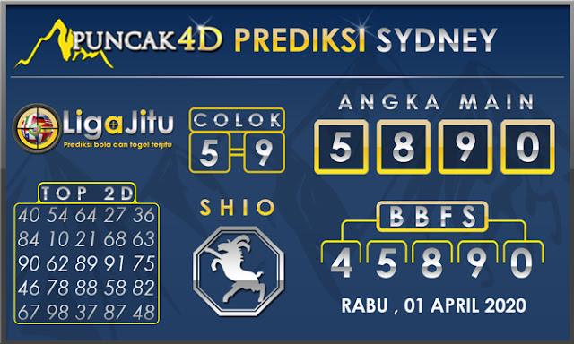 PREDIKSI TOGEL SYDNEY PUNCAK4D 01 APRIL 2020