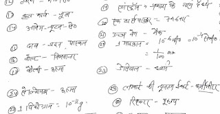 Top 100 Handwritten General Science Question in Hindi PDF Download