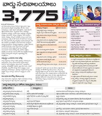 AP Ward Sachivalayam 34350 Posts Online Application 2019 available now @ wardsachivalayam.ap.gov.in 2