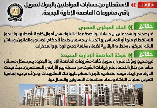 شائعة: الاستقطاع من حسابات المواطنين بالبنوك لتمويل باقي مشروعات العاصمة الإدارية الجديدة