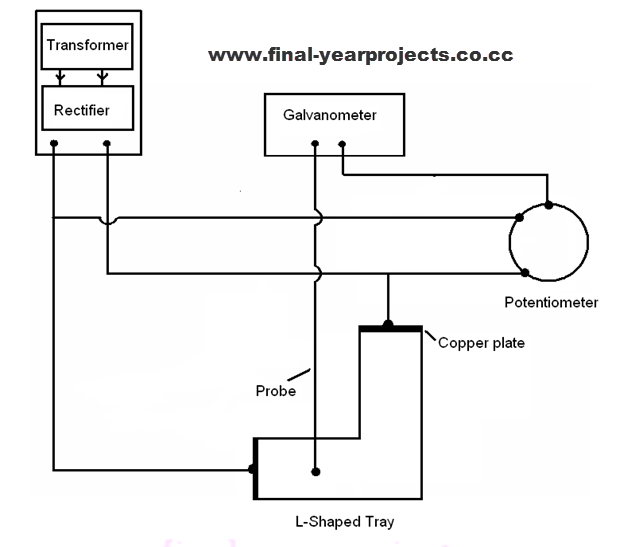 paper shredder wiring diagram developing  investigation  and study of flownet diagrams  developing  investigation  and study of flownet diagrams