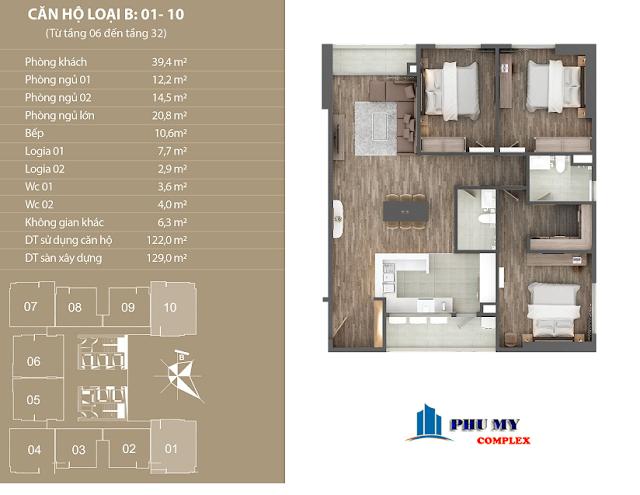 Thiết kế căn hộ 01 -10 dự án Phú Mỹ Complex