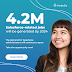 KodeGo to address tech skills gap with Salesforce bootcamp