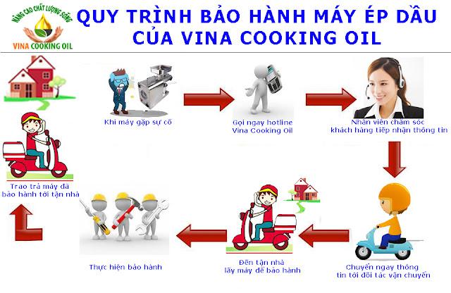 quy trình bảo hành khi mua máy ép dàu tại vina cookiing oil