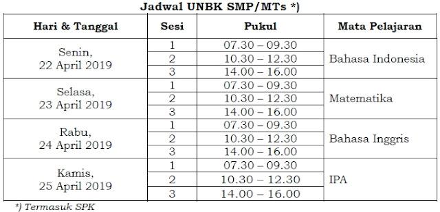 Jadwal UNBK SMP-MTs 2019 Utama