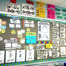 Scaffolded Math And Science Displaying Student Work On The Fridge