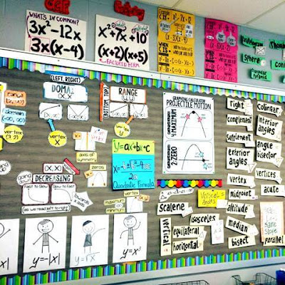 Here is a photo of our classroom math word wall. On here are lots of Algebra 2 references and Geometry. Since taking this photo, I have updated this bulletin board.