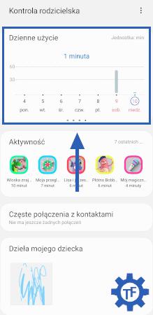 Samsung Tryb Dzieci Dzienne Użycie