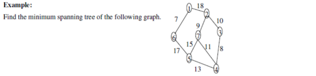 Prim's Algorithm | Minimum Spanning Tree | DAA