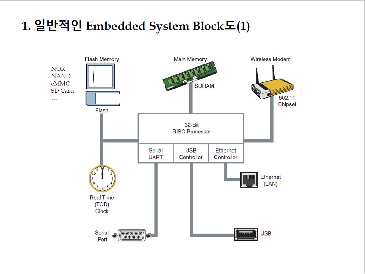 embedded linux primer hallinan pdf