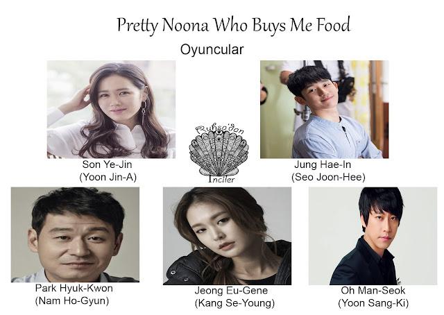 Pretty Noona Who Buys Me Food Konusu ve Oyuncuları