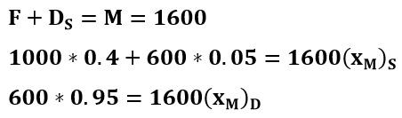 Balance de masa para el ejemplo 3